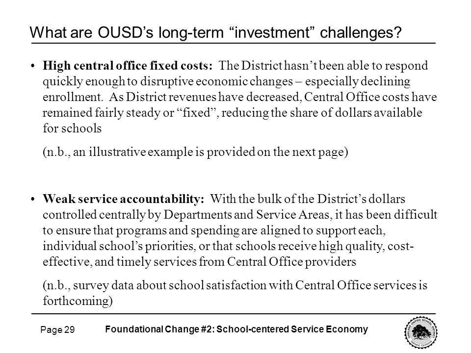 Page 29 What are OUSDs long-term investment challenges? High central office fixed costs: The District hasnt been able to respond quickly enough to dis