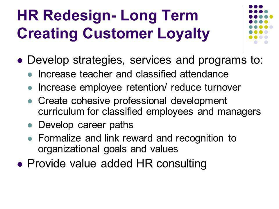 HR Redesign- Long Term Creating Customer Loyalty Develop strategies, services and programs to: Increase teacher and classified attendance Increase emp