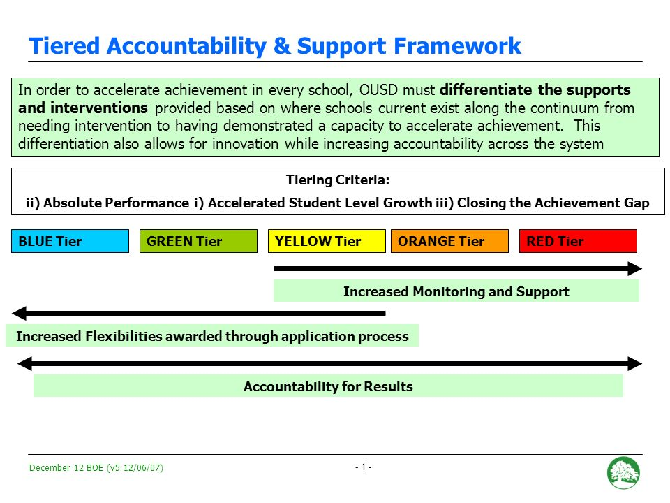 December 12 BOE (v5 12/06/07) - 1 - Tiered Accountability & Support Framework In order to accelerate achievement in every school, OUSD must differentiate the supports and interventions provided based on where schools current exist along the continuum from needing intervention to having demonstrated a capacity to accelerate achievement.
