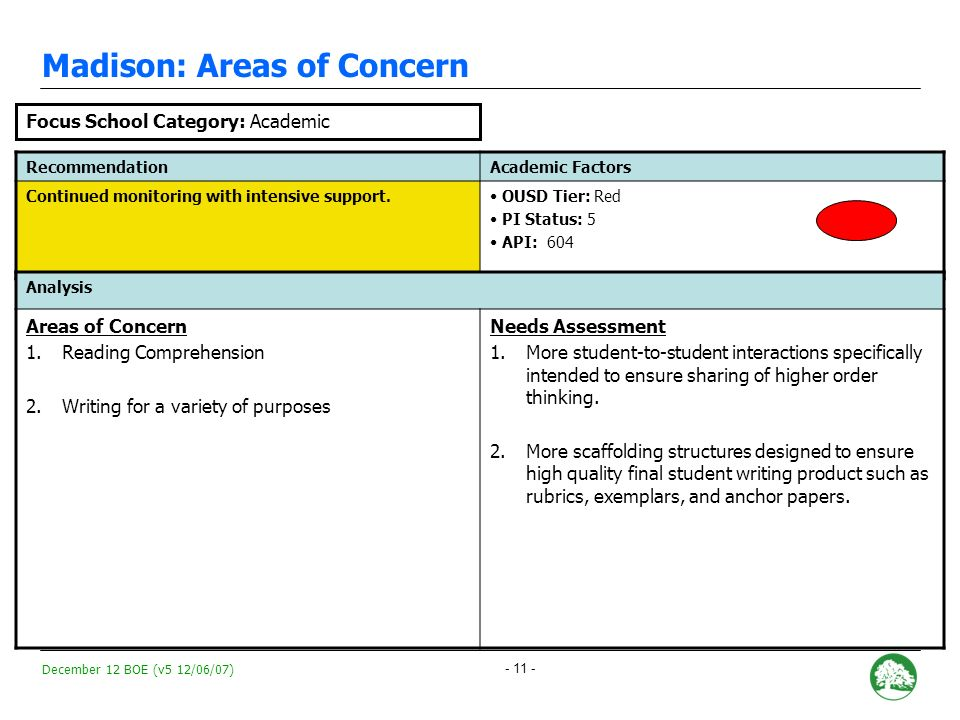 December 12 BOE (v5 12/06/07) - 10 - Frick Middle School: Solution Strategies and Practices Used to Address Area of Concern Progress So Far This Year (Student Achievement & Teacher Practice) 1.