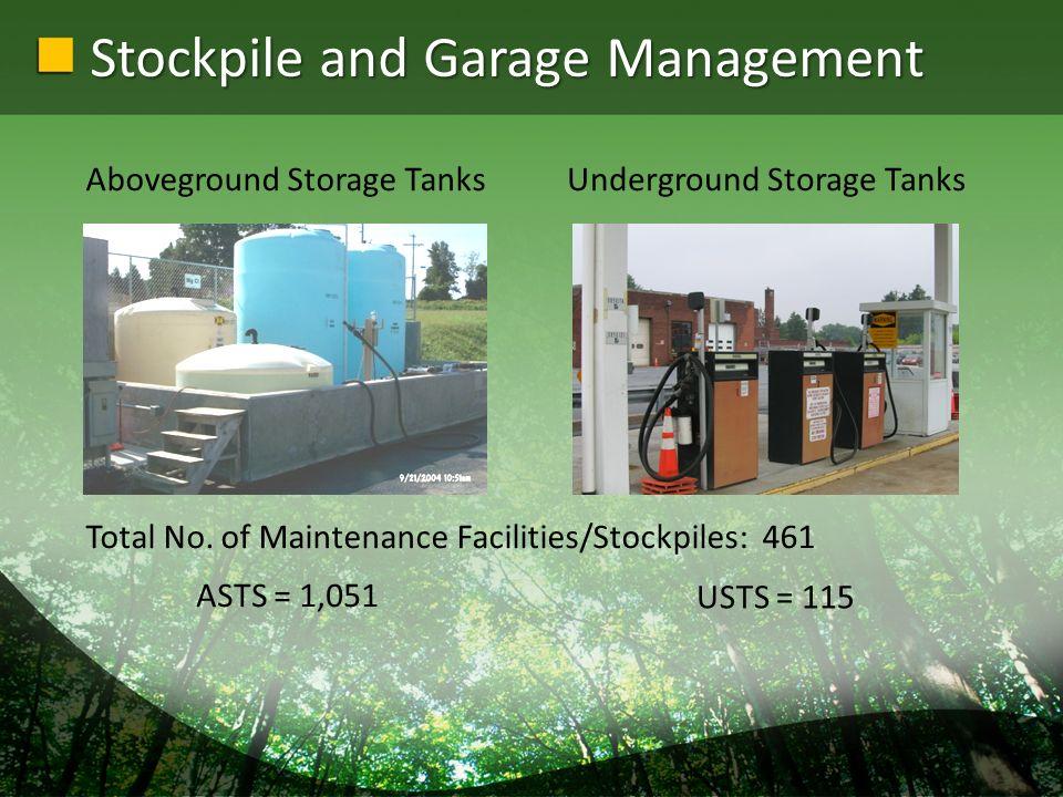 Stockpile and Garage Management Underground Storage TanksAboveground Storage Tanks Total No.