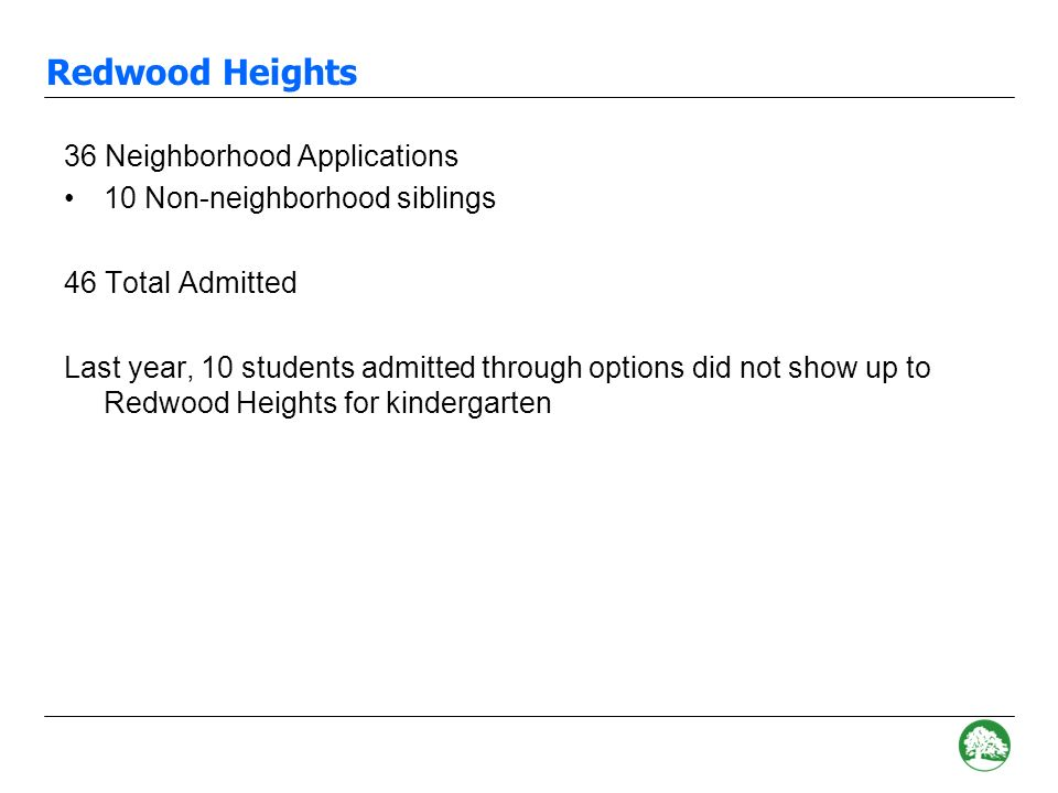 Chabot 64 Neighborhood Applications Admitted 13 Hillcrest re-directs Admitted 4 non-neighborhood siblings Admitted 4 students from Program Improvement schools 85 Total Admitted Last year, 34 students admitted through options did not show up to Chabot for kindergarten