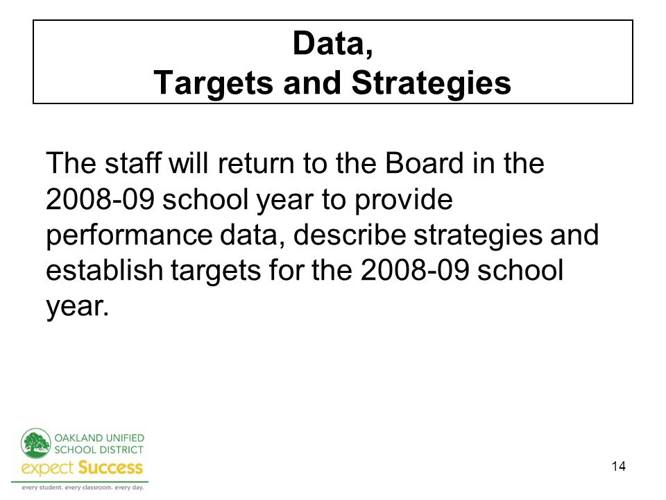14 Data, Targets and Strategies The staff will return to the Board in the 2008-09 school year to provide performance data, describe strategies and establish targets for the 2008-09 school year.