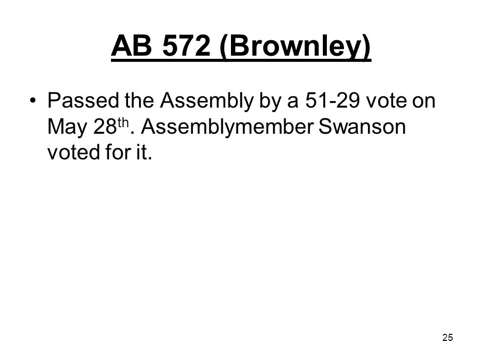 25 AB 572 (Brownley) Passed the Assembly by a 51-29 vote on May 28 th. Assemblymember Swanson voted for it.