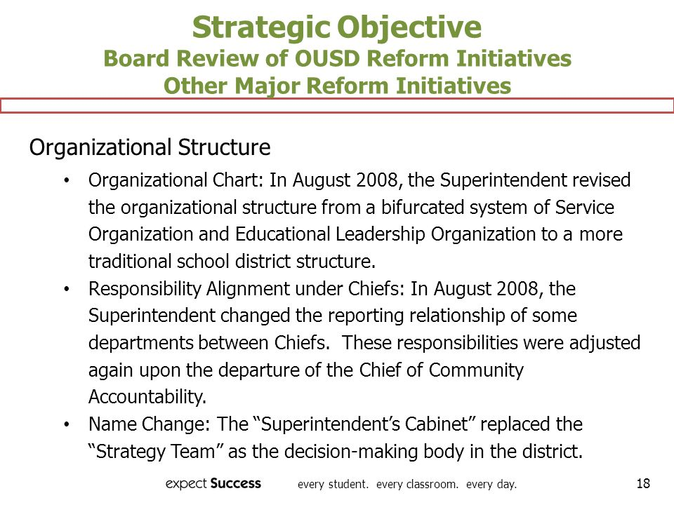 every student. every classroom. every day. 18 Strategic Objective Board Review of OUSD Reform Initiatives Other Major Reform Initiatives Organizationa