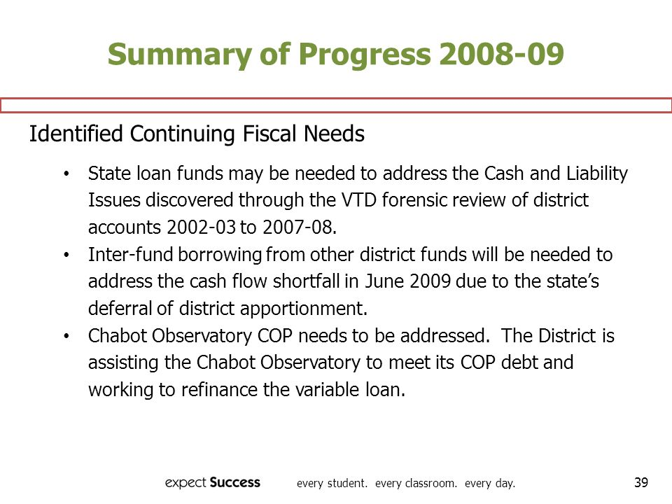 every student. every classroom. every day. 39 Summary of Progress 2008-09 Identified Continuing Fiscal Needs State loan funds may be needed to address