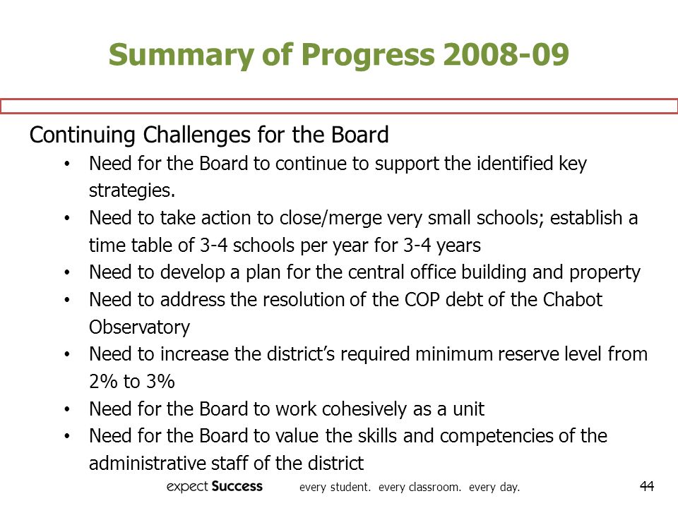 every student. every classroom. every day. 44 Summary of Progress 2008-09 Continuing Challenges for the Board Need for the Board to continue to suppor