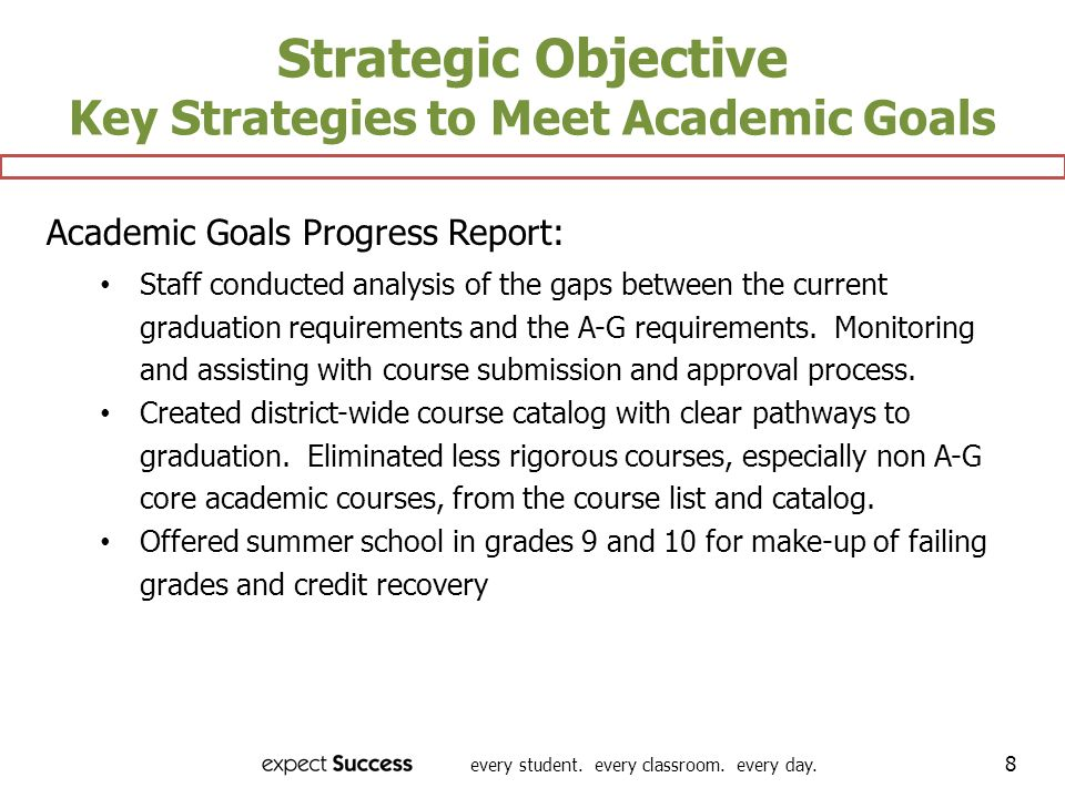 every student. every classroom. every day. 8 Strategic Objective Key Strategies to Meet Academic Goals Academic Goals Progress Report: Staff conducted