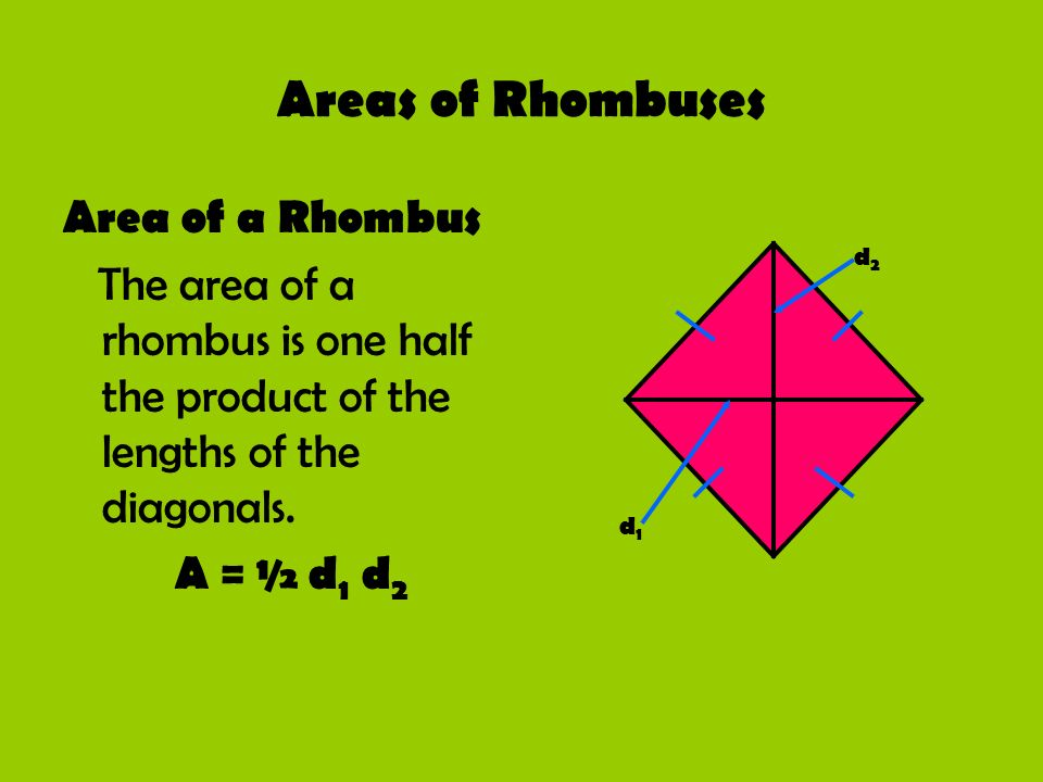 Areas of Rhombuses Area of a Rhombus The area of a rhombus is one half the product of the lengths of the diagonals. A = ½ d 1 d 2 d1d1 d2d2