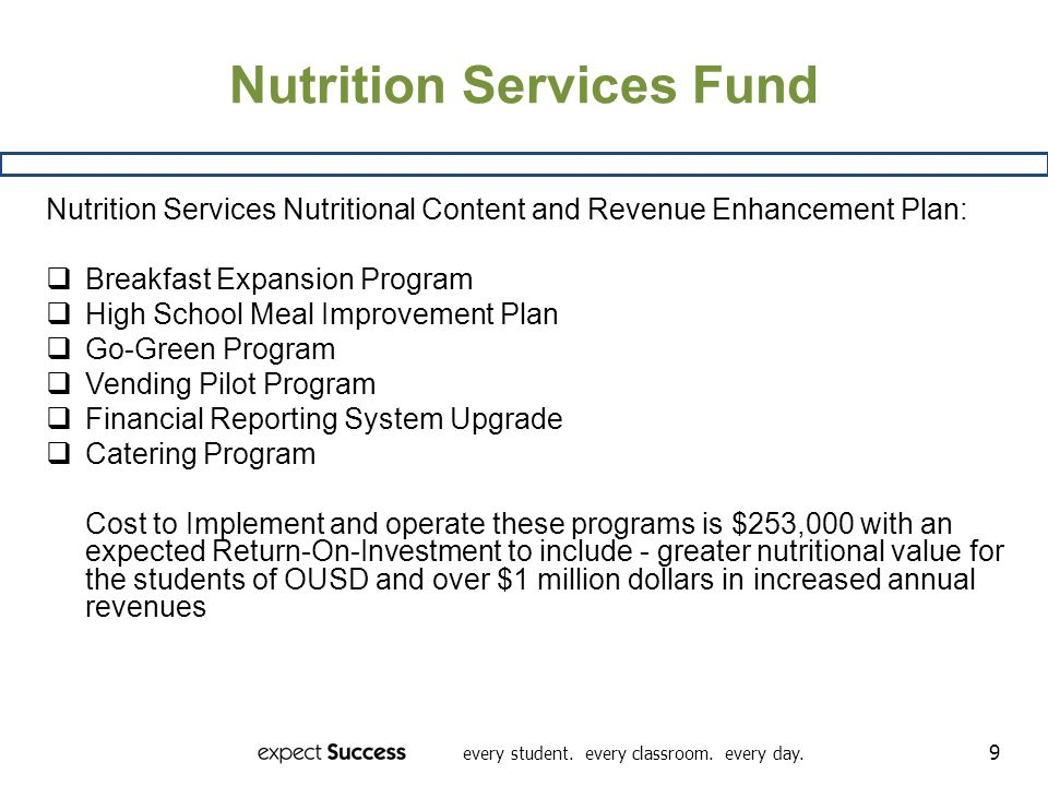 every student. every classroom. every day. 9 Nutrition Services Fund Nutrition Services Nutritional Content and Revenue Enhancement Plan: Breakfast Ex