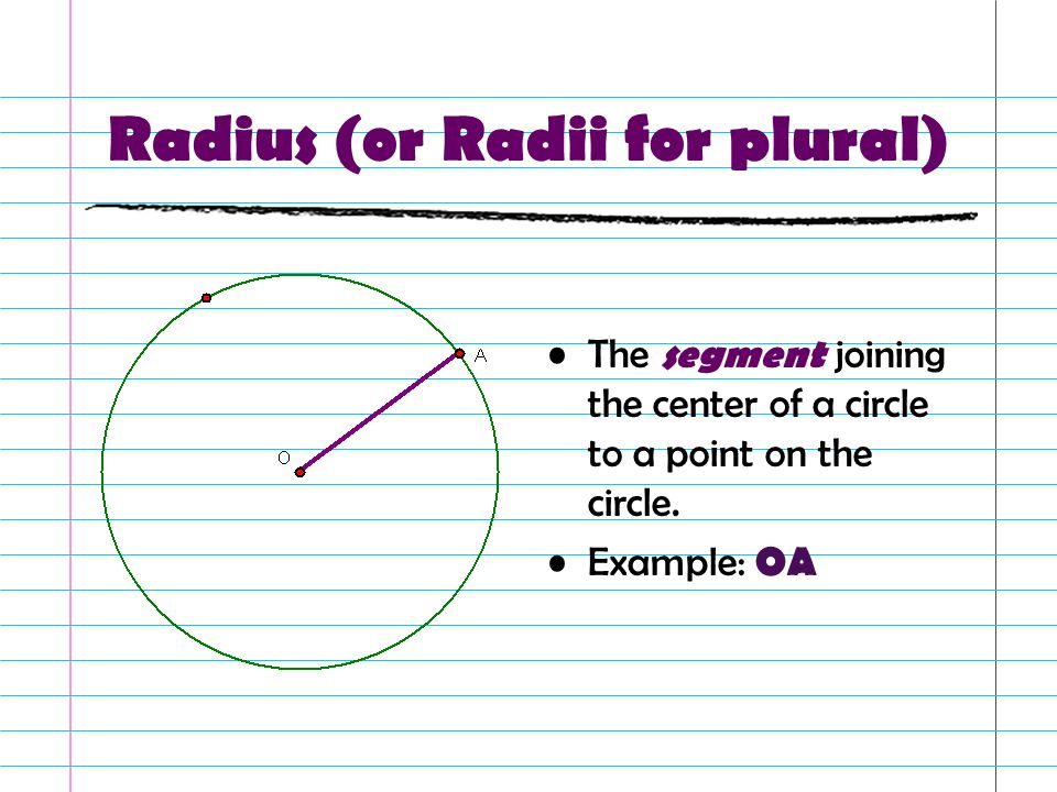 Radius (or Radii for plural) The segment joining the center of a circle to a point on the circle. Example: OA