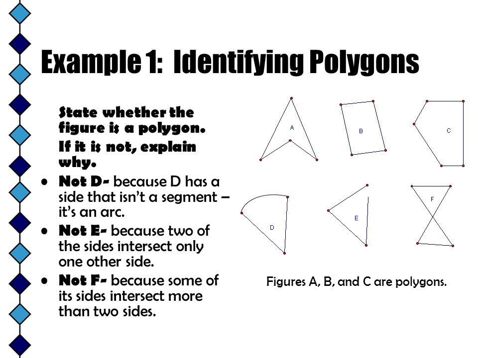 Definitions: Polygon a plane figure that meets the following conditions: –It is formed by 3 or more segments called sides, such that no two sides with
