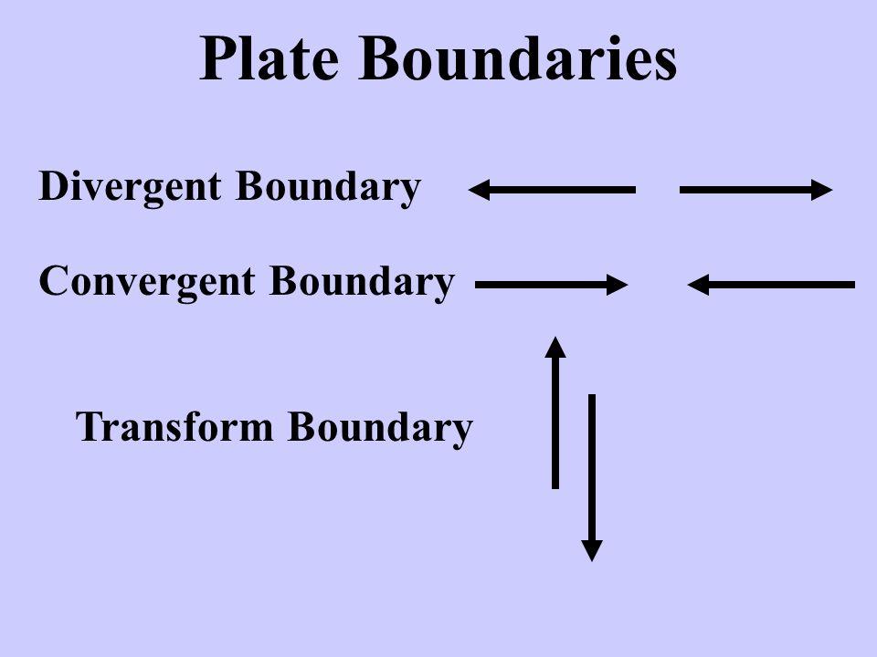 Plate Boundaries Divergent Boundary Convergent Boundary Transform Boundary