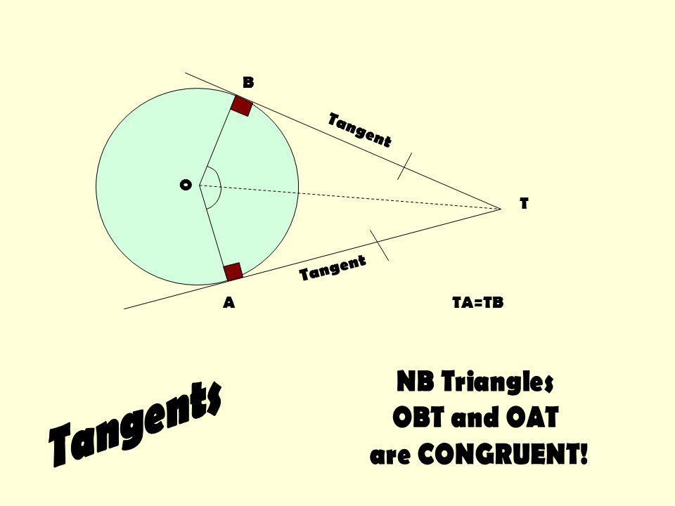 T A B O TA=TB Tangent