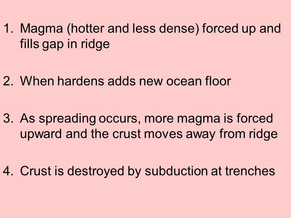 1.Magma (hotter and less dense) forced up and fills gap in ridge 2.When hardens adds new ocean floor 3.As spreading occurs, more magma is forced upwar