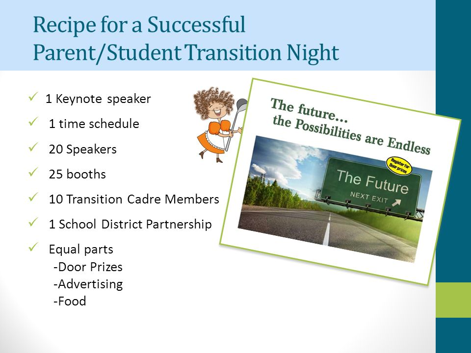 Recipe for a Successful Parent/Student Transition Night 1 Keynote speaker 1 time schedule 20 Speakers 25 booths 10 Transition Cadre Members 1 School D