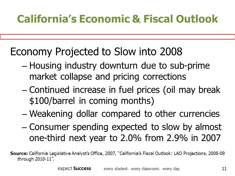 every student. every classroom. every day. 11 Californias Economic & Fiscal Outlook Economy Projected to Slow into 2008 – Housing industry downturn du