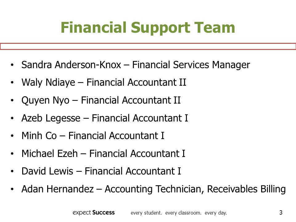 every student. every classroom. every day. 3 Financial Support Team Sandra Anderson-Knox – Financial Services Manager Waly Ndiaye – Financial Accounta
