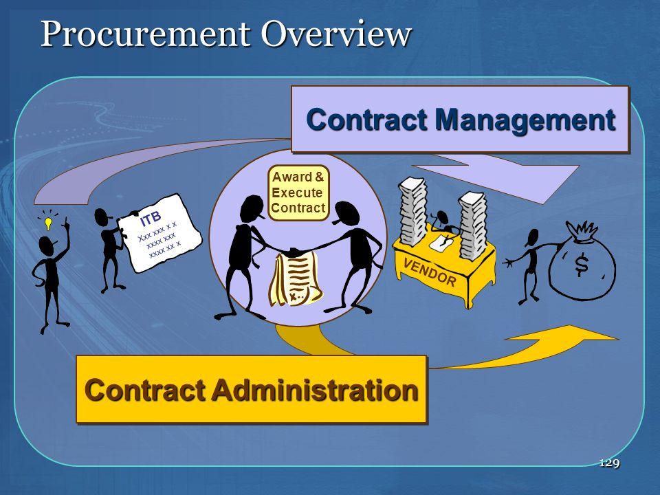 129 ITB Xxx xxx x x xxxx xxx xxxx xx x VENDOR Award & Execute Contract Contract Management Contract Administration Procurement Overview