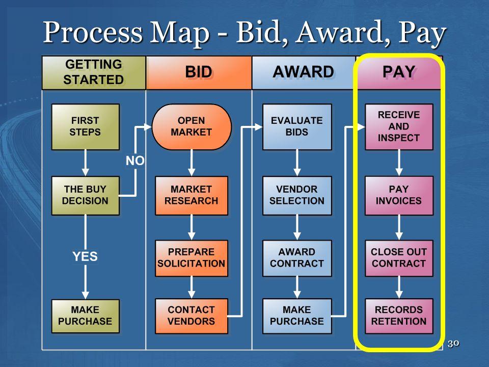 130 Process Map - Bid, Award, Pay