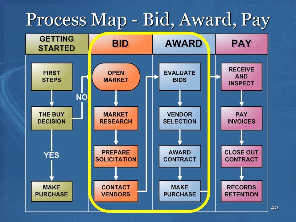 40 Process Map - Bid, Award, Pay