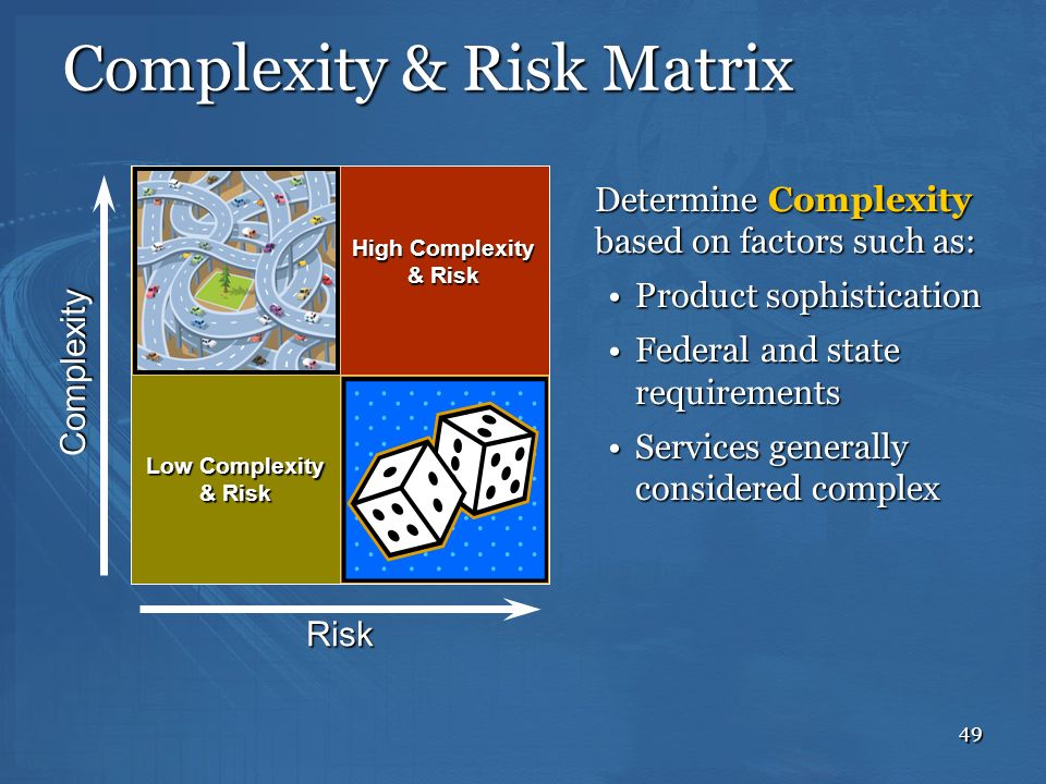 49 Complexity & Risk Matrix Complexity Risk Determine Complexity based on factors such as: Product sophisticationProduct sophistication Federal and st