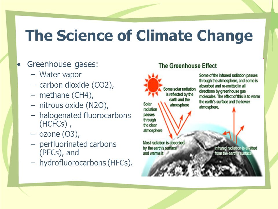 The Science of Climate Change Greenhouse gases: –Water vapor –carbon dioxide (CO2), –methane (CH4), –nitrous oxide (N2O), –halogenated fluorocarbons (HCFCs), –ozone (O3), –perfluorinated carbons (PFCs), and –hydrofluorocarbons (HFCs).