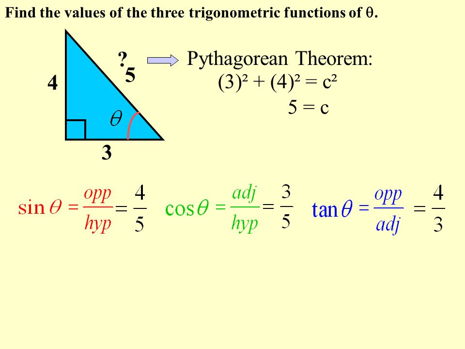 Find the values of the three trigonometric functions of. 4 3 ? Pythagorean Theorem: (3)² + (4)² = c² 5 = c 5