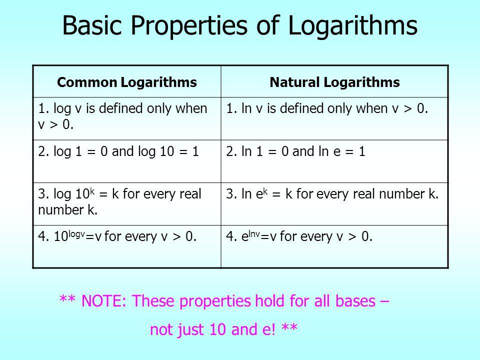 Basic Properties of Logarithms Common LogarithmsNatural Logarithms 1. log v is defined only when v > 0. 1. ln v is defined only when v > 0. 2. log 1 =