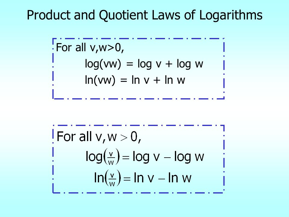 Product and Quotient Laws of Logarithms For all v,w>0, log(vw) = log v + log w ln(vw) = ln v + ln w