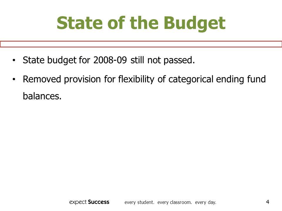 2007-08 Unaudited Actuals Unrestricted General Fund Revenue Sources Total$263,475,057 $263,036,057