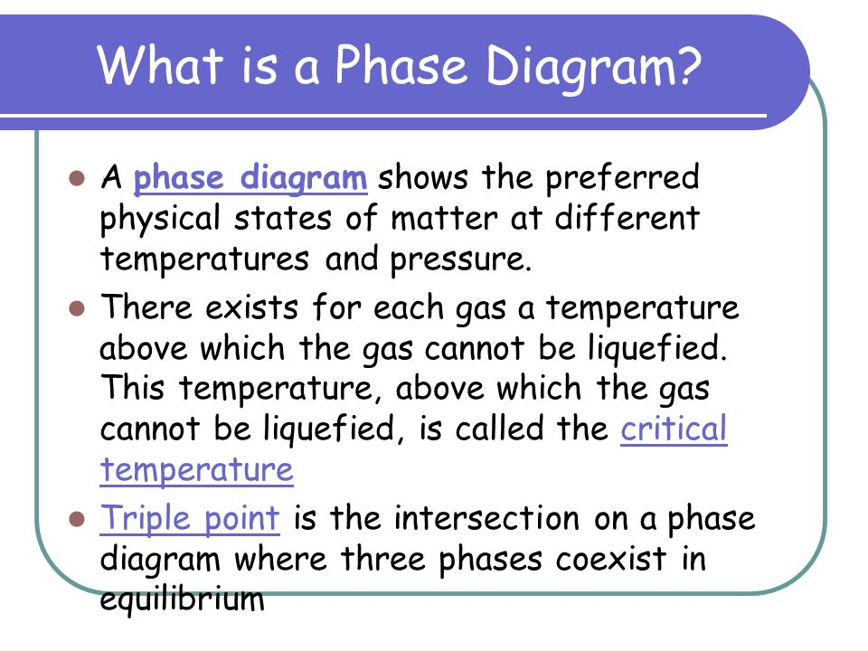 Trying to Interpret a Phase Diagram What is happening along curve AB.
