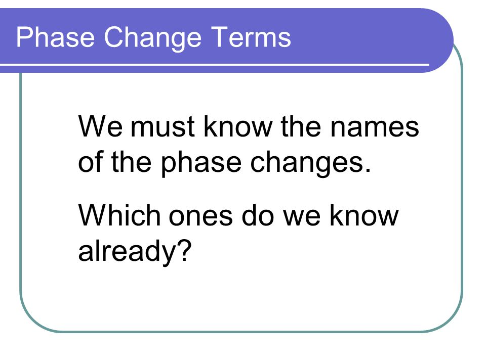 Phase Change Terms We must know the names of the phase changes. Which ones do we know already