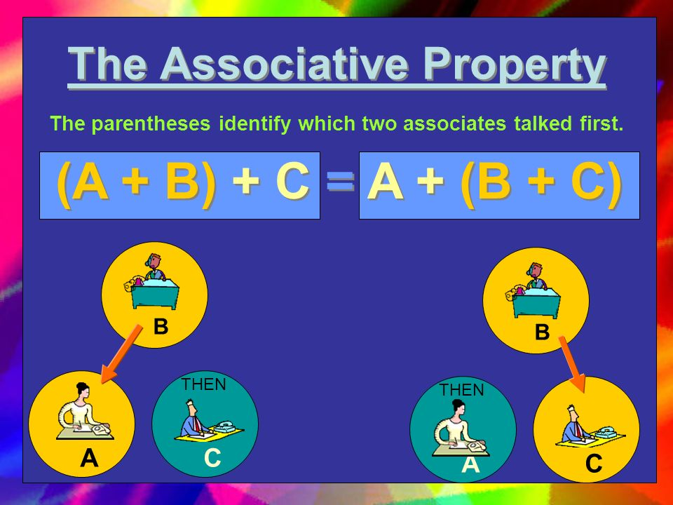 (The Role of Parentheses) In math, we use parentheses to show groups. In the order of operations, the numbers and operations in parentheses are done f