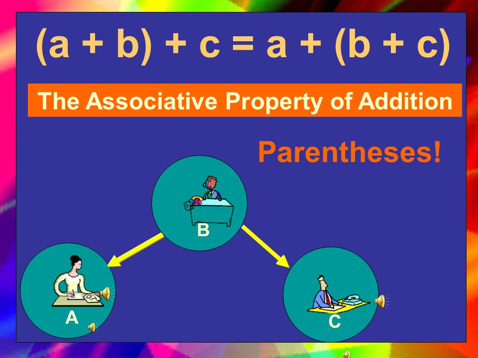 a + b = b + a The Commutative Property of Addition Moving numbers!
