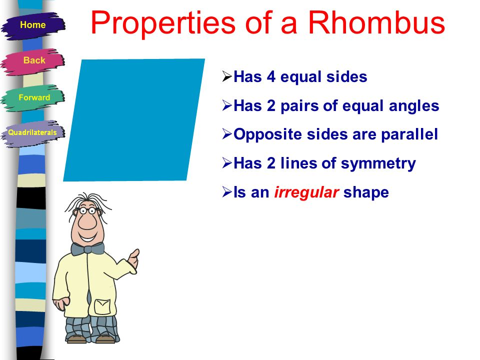 How many lines of symmetry does a rhombus have? 21