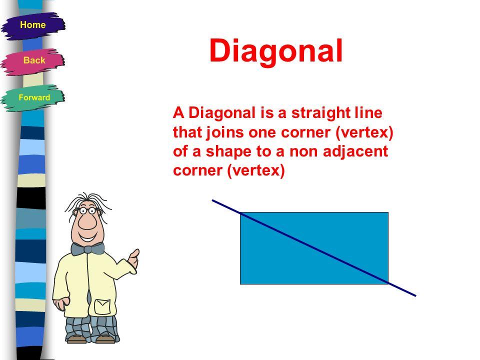 Vertex A Vertex is a corner of a shape where two lines meet.
