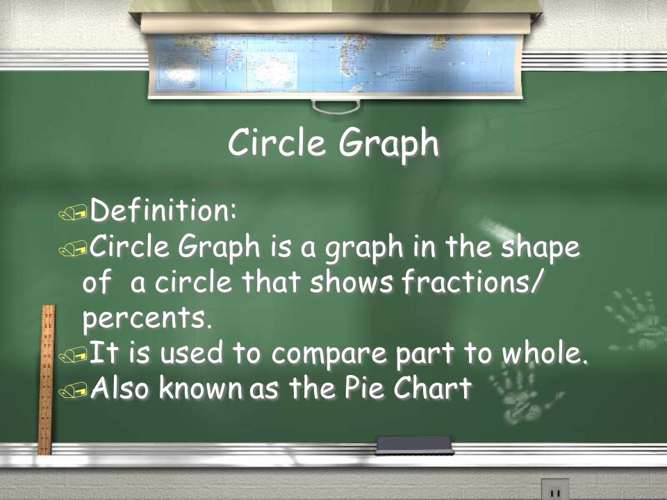 Circle Graph / Definition: / Circle Graph is a graph in the shape of a circle that shows fractions/ percents.