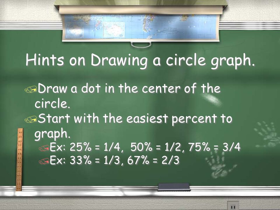 Hints on Drawing a circle graph./ Draw a dot in the center of the circle.
