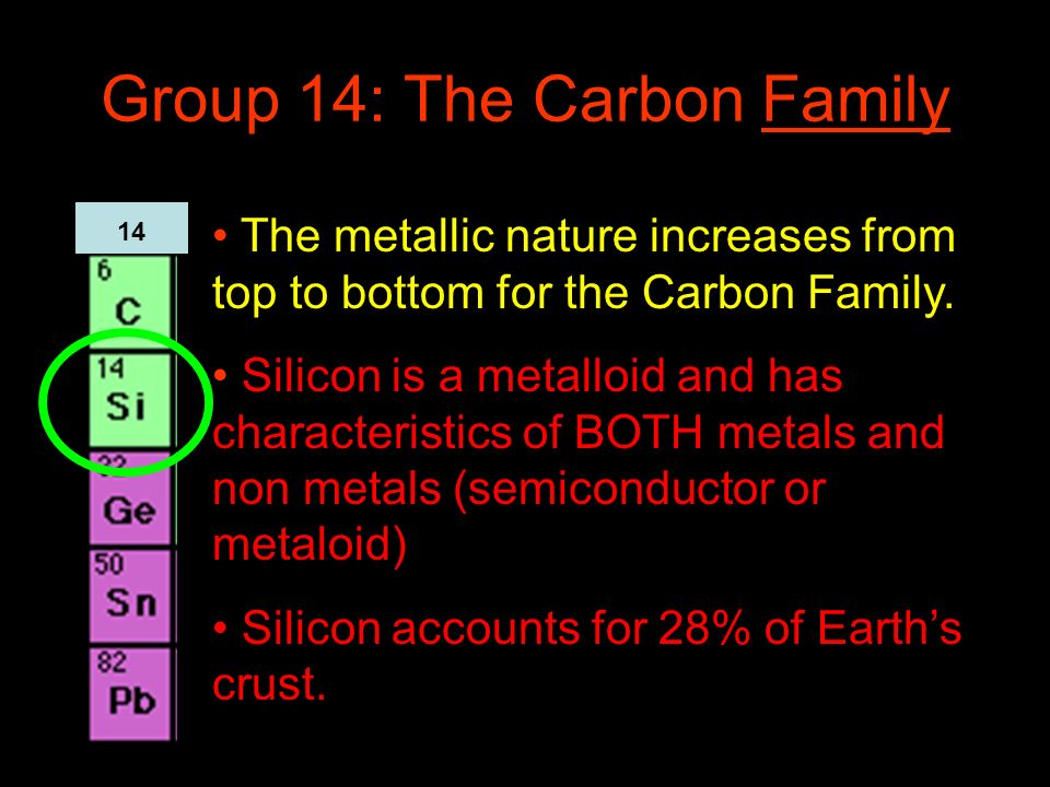 Group 14: The Carbon Family The metallic nature increases from top to bottom for the Carbon Family. Silicon is a metalloid and has characteristics of