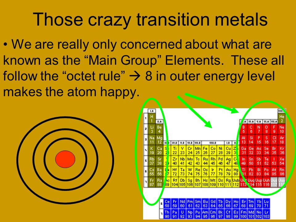 Those crazy transition metals We are really only concerned about what are known as the Main Group Elements. These all follow the octet rule 8 in outer