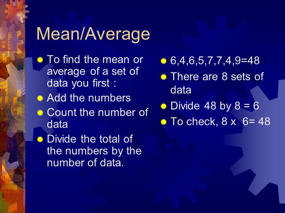 Describing data Mean Median Mode Range