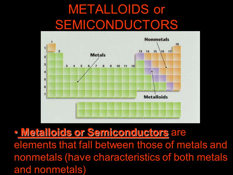 METALLOIDS or SEMICONDUCTORS Metalloids or Semiconductors Metalloids or Semiconductors are elements that fall between those of metals and nonmetals (h