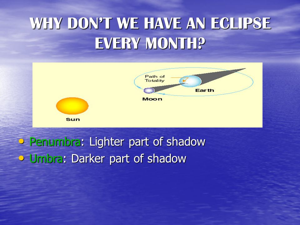 WHY DONT WE HAVE AN ECLIPSE EVERY MONTH? Penumbra: Lighter part of shadow Penumbra: Lighter part of shadow Umbra: Darker part of shadow Umbra: Darker