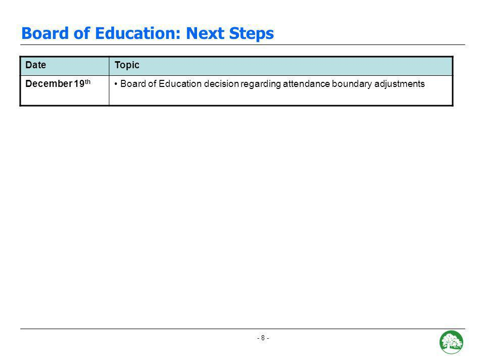 - 7 - Summary of Recommendations and Next Steps RecommendationSchoolsNext Steps (IF recommendation is approved by the Board of Education) Attendance B