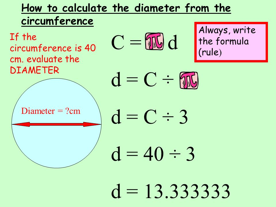 Diameter = 12 cm C = d C = 3 X 12 C = 36 How to calculate the circumference The symbol is the Greek letter pi.