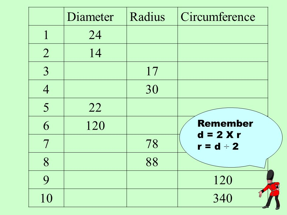 Diameter = cm C = d d = C ÷ d = C ÷ 3 d = 40 ÷ 3 d = 13.333333 How to calculate the diameter from the circumference If the circumference is 40 cm.