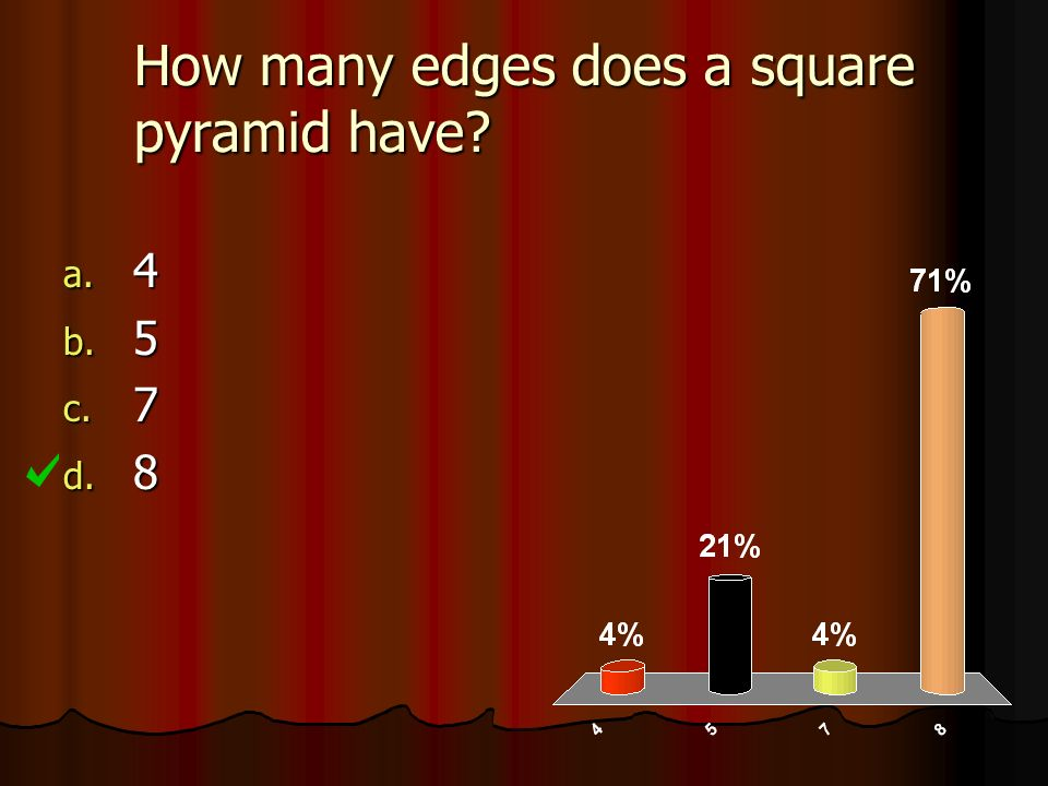 How many edges does a square pyramid have? a. 4 b. 5 c. 7 d. 8