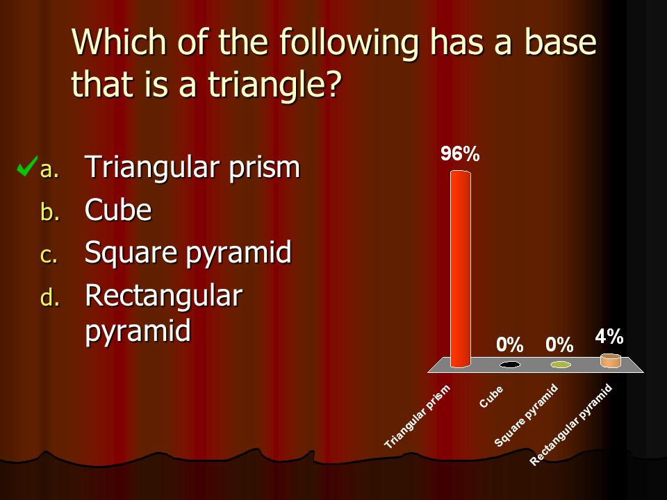 Which of the following has a base that is a triangle? a. Triangular prism b. Cube c. Square pyramid d. Rectangular pyramid