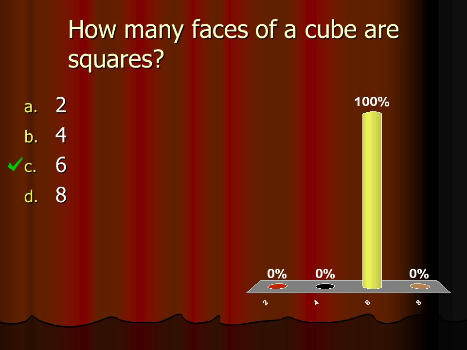 How many faces of a cube are squares? a. 2 b. 4 c. 6 d. 8